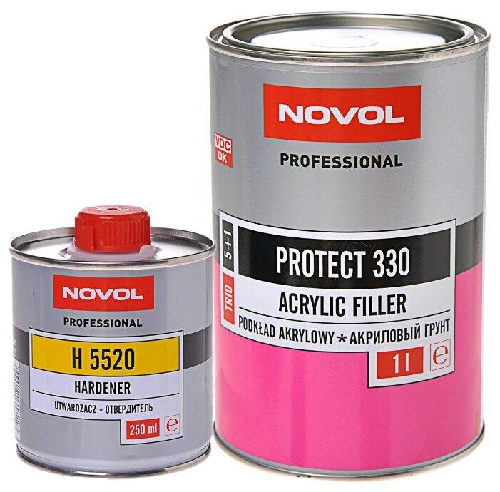 Комплект (грунт-наполнитель, грунт-праймер) NOVOL PROTECT 330