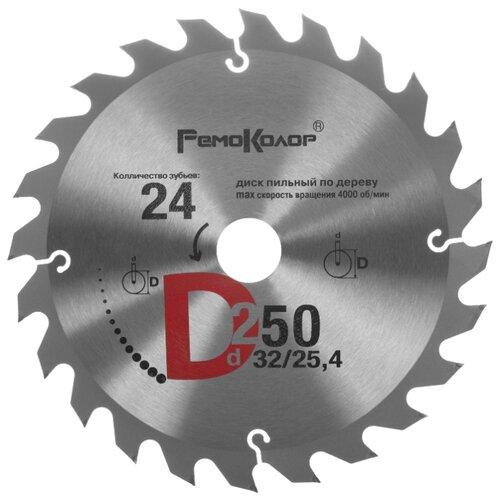 Пильный диск РемоКолор 74-1-250 250х32 мм