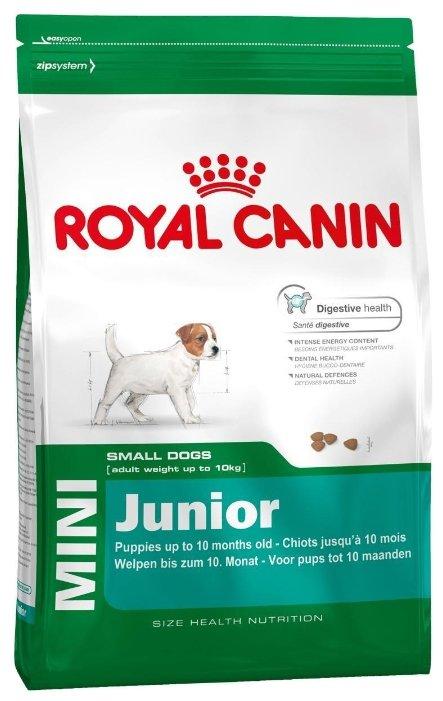 Royal Canin Mini Junior (2 кг)