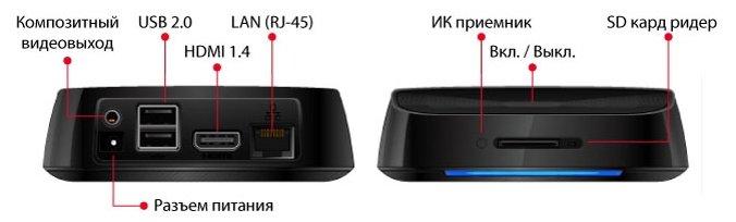 Iconbit movie3d iptv как подключить нтв плюс интернет шаринг