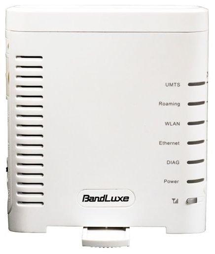 Wi-Fi роутер BandRich R300