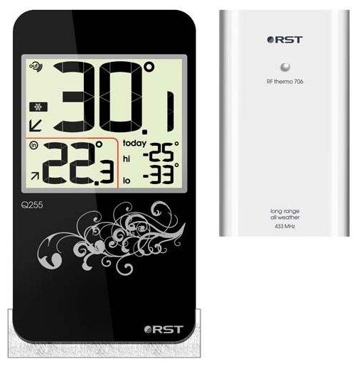 RST 02255