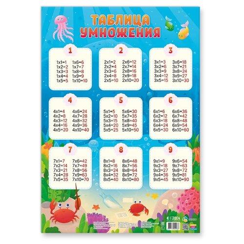 Купить Плакат ГеоДом Таблица умножения, Обучающие плакаты