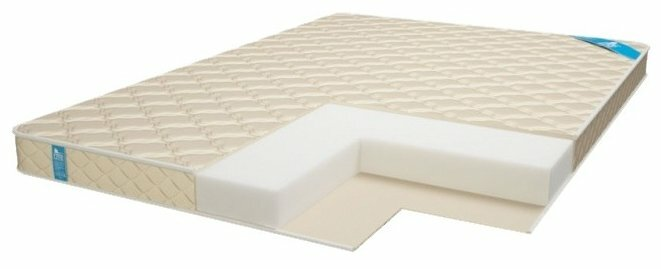 Матрас Comfort Line EcoRoll Slim 80x160