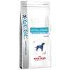 Корм для стерилизованных собак Royal Canin Hypoallergenic HME 23 при аллергии 14 кг