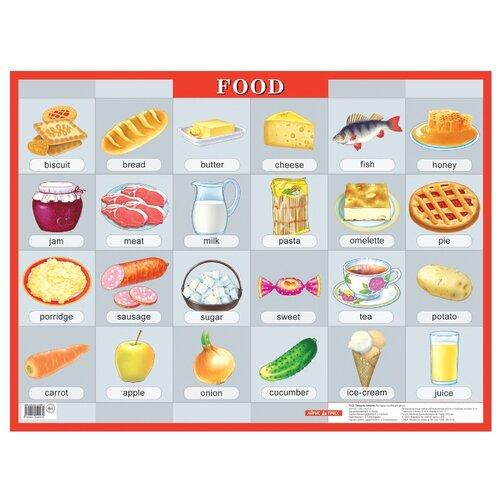 Купить Продукты питания. Food. Наглядное пособие по английскому языку, Айрис-Пресс, Учебные пособия