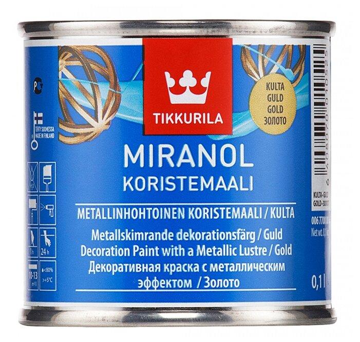 Краска акриловая Tikkurila Miranol декоративная краска глянцевая