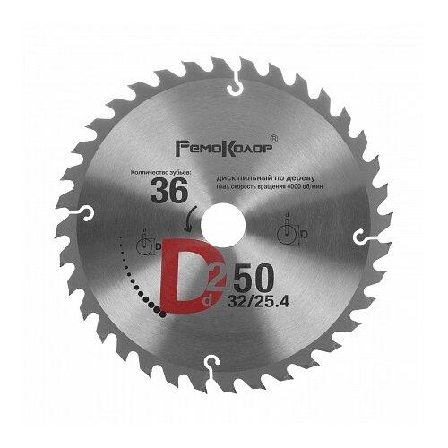 Пильный диск РемоКолор 74-1-251 250х32 мм