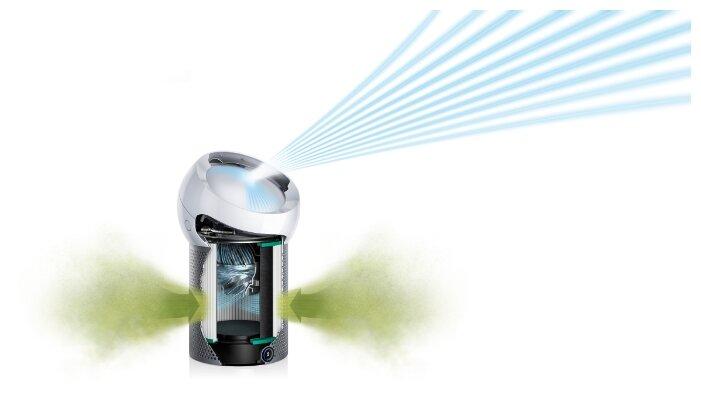 Dyson очиститель воздуха тест dyson v купить