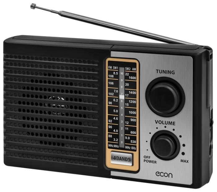 Отзывы покупателей о Радиоприемник ECON ERP-1500 на Яндекс.Маркете