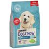 Корм для щенков DOG CHOW ягненок