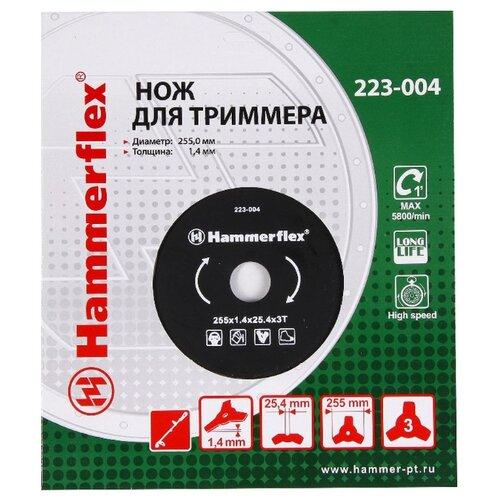 Нож/диск Hammerflex 223-004 25.4 мм