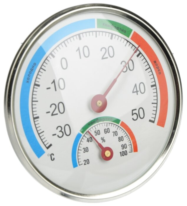Термометр Inbloom 473-054