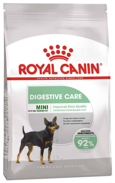 Корм для собак Royal Canin Mini Digestive Care сanine