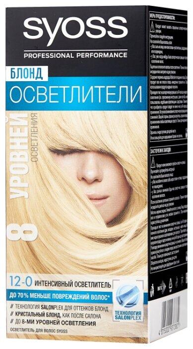 Syoss Осветлители для волос