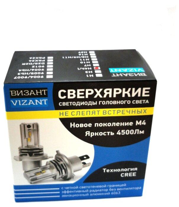 Лампа автомобильная светодиодная Vizant M4H7 H7 25W 2 шт.