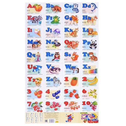 Плакат Литур Азбука английская с цифрами (малый формат) цена 2017