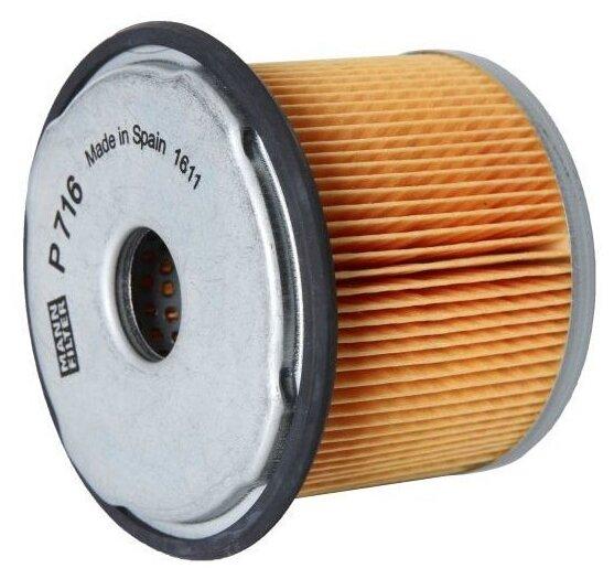 Фильтрующий элемент MANNFILTER P716