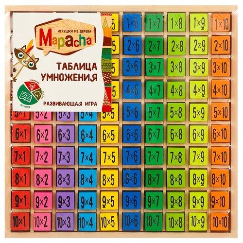 Обучающий набор Mapacha Таблица умножения 76719 набор развивающий для ребенка mapacha забей шарик