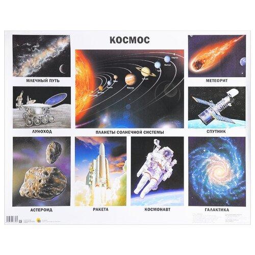 Купить Плакат Prof-Press Плакаты на картоне. Космос, Обучающие плакаты