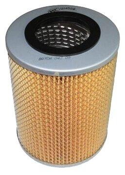 Фильтрующий элемент SCT SH 4029