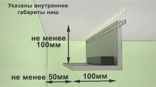 Как правильно сделать светодиодную подсветку фото 713