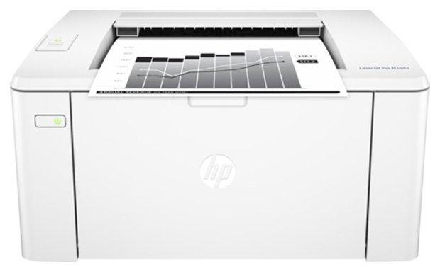 Принтер HP LaserJet Pro M104w