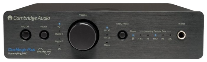 ЦАП Cambridge Audio DacMagic Plus
