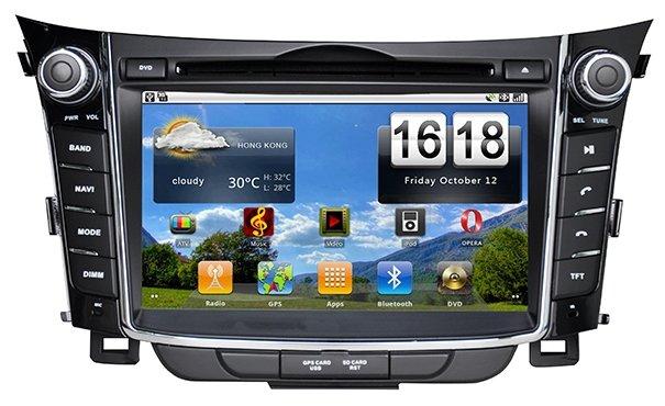 iBix Hyundai i30