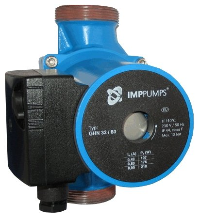 IMP PUMPS GHN 32/80-180