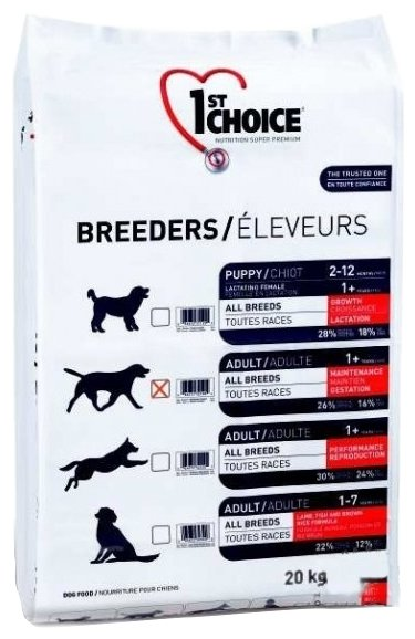 1st Choice ALL BREEDS ADULT Lamb Fish and Brown Rice (20 кг)