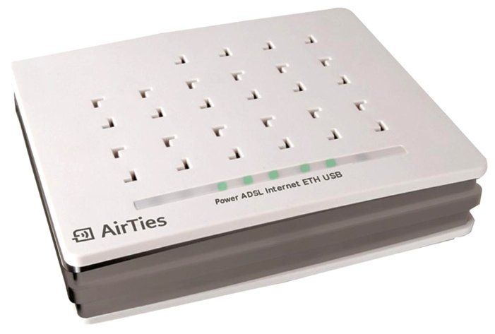 AirTies Air 5021