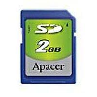 Карта памяти Apacer Secure Digital Card
