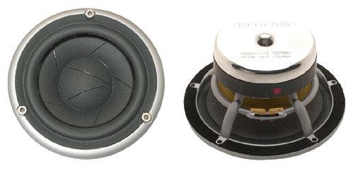 Автомобильная акустика Genesis ABS12.01