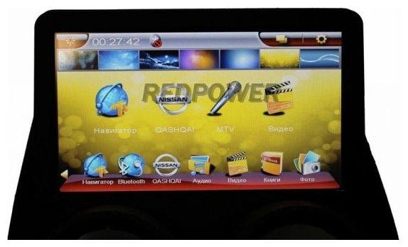 RedPower C4901 Nissan Qashqai