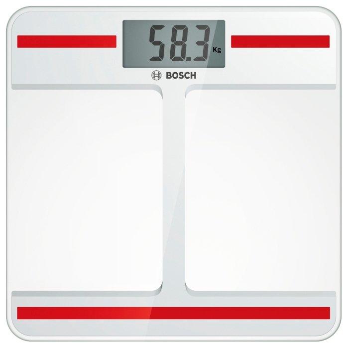 Bosch PPW 4202