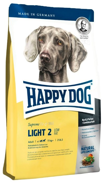 Корм для собак Happy Dog Supreme Fit & Well Low Fat 1 кг