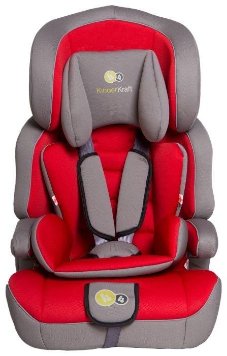 Автокресло группа 1/2/3 (9-36 кг) Kinderkraft Comfort