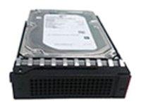 Жесткий диск Lenovo 4XB0G45715