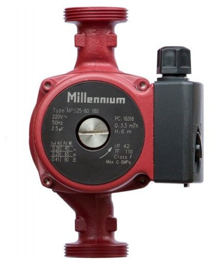 Millennium MPS 32-40 (180 мм)