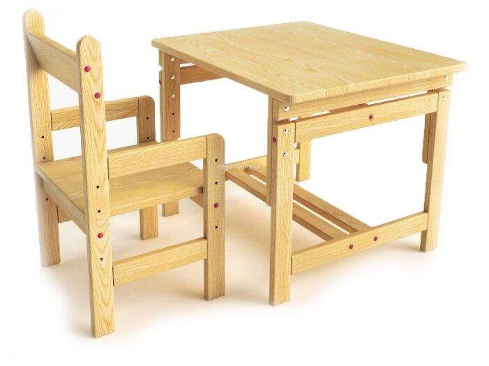 Комплект Ученый Кот стол-парта + стул ДС-360+260