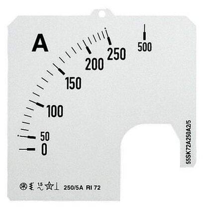 Шкалы измерения для установки ABB 2CSM120189R1041