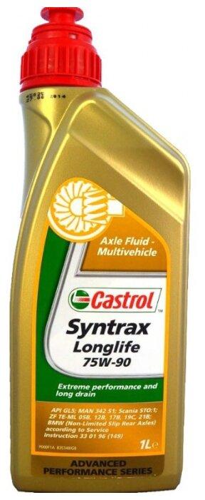 Трансмиссионное масло Castrol Syntrax Longlife 75W90 1л (154F0A)
