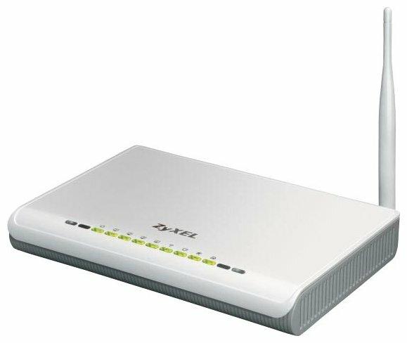 Wi-Fi+Powerline роутер ZYXEL P-660HWP EE