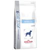 Корм для собак Royal Canin Mobility MS25 в период восстановления, при стрессе 12 кг
