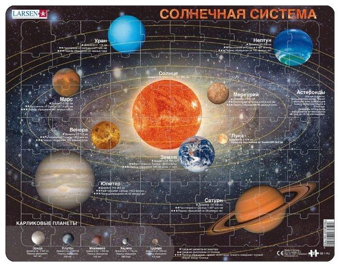 Рамка-вкладыш Larsen Солнечная система (SS1), 70 дет.