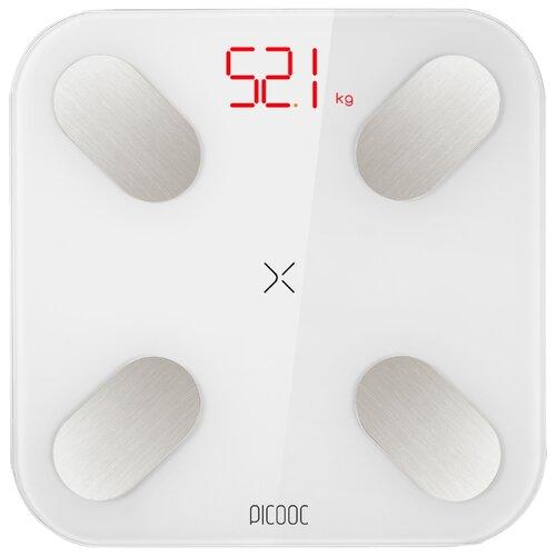 Весы электронные Picooc Mini WH
