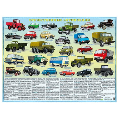 Плакат РУЗ Ко Отечественные автомобили. Настольное издание