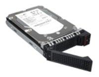 Жесткий диск Lenovo 01DE355