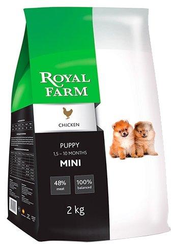 Корм для собак Royal Farm Сухой корм для собак Puppy Mini Chicken